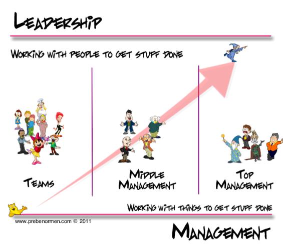 traits of effective leaders pdf